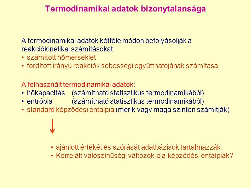 Termodinamikai adatok bizonytalansága A felhasznált termodinamikai adatok: hőkapacitás (számítható statisztikus termodinamikából) entrópia (számítható