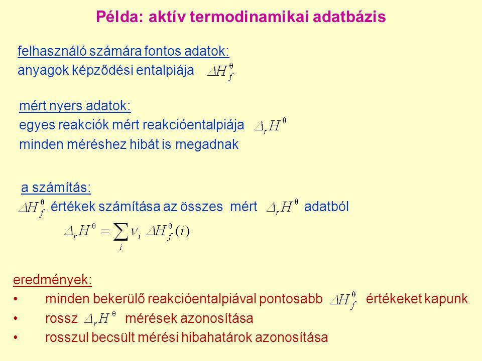 Példa: aktív termodinamikai adatbázis felhasználó számára fontos adatok: anyagok képződési entalpiája mért nyers adatok: egyes reakciók mért reakcióen