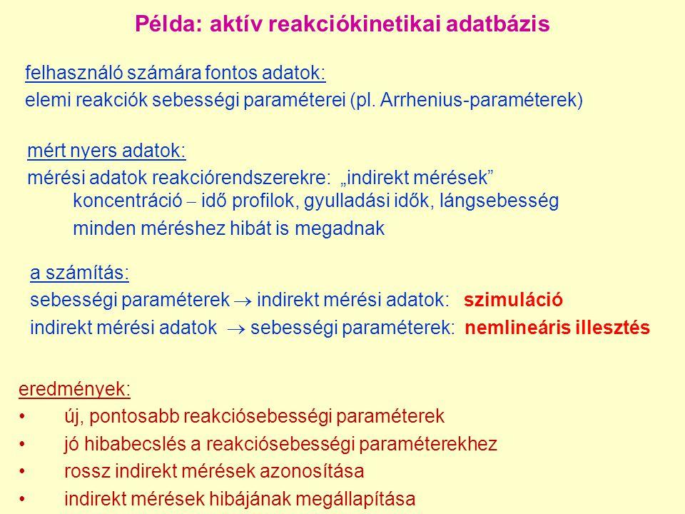 Példa: aktív reakciókinetikai adatbázis felhasználó számára fontos adatok: elemi reakciók sebességi paraméterei (pl. Arrhenius-paraméterek) mért nyers