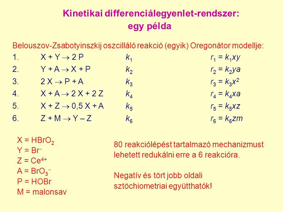 Kinetikai differenciálegyenlet-rendszer: egy példa Belouszov-Zsabotyinszkij oszcilláló reakció (egyik) Oregonátor modellje: 1.X + Y  2 Pk 1 r 1 = k 1