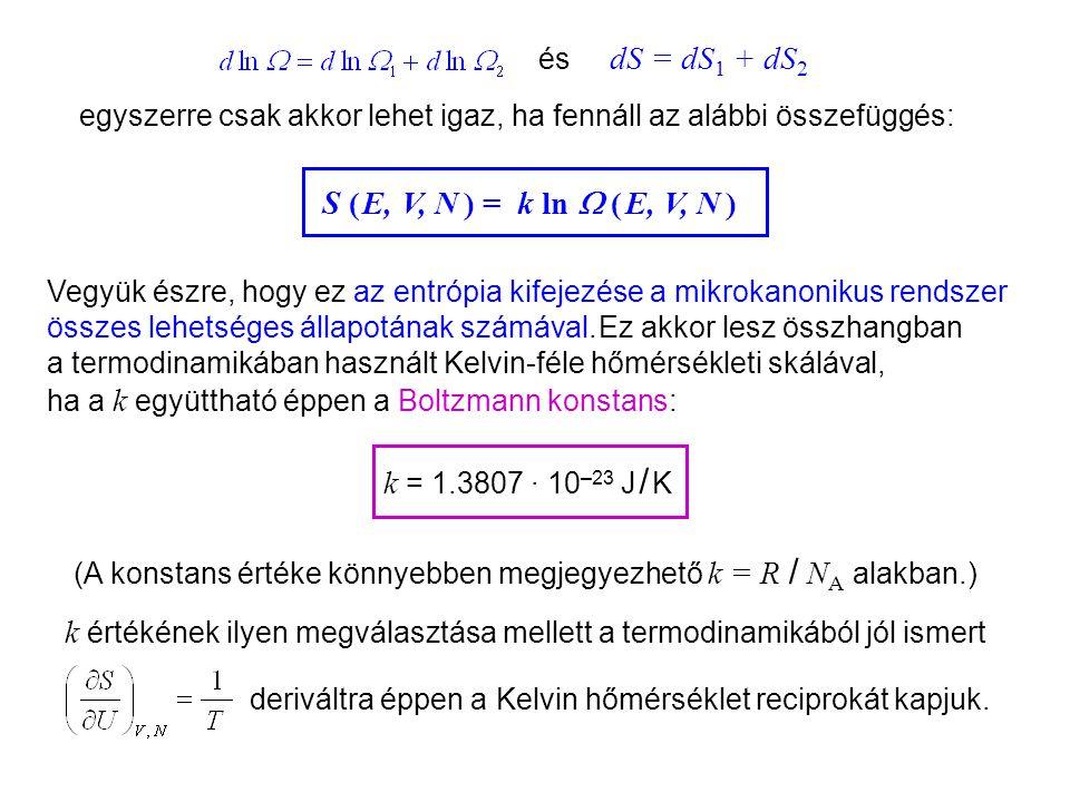 Mikrokanonikus entrópia 3 S ( E, V, N ) = k ln  ( E, V, N ) Vegyük észre, hogy ez az entrópia kifejezése a mikrokanonikus rendszer összes lehetséges állapotának számával.