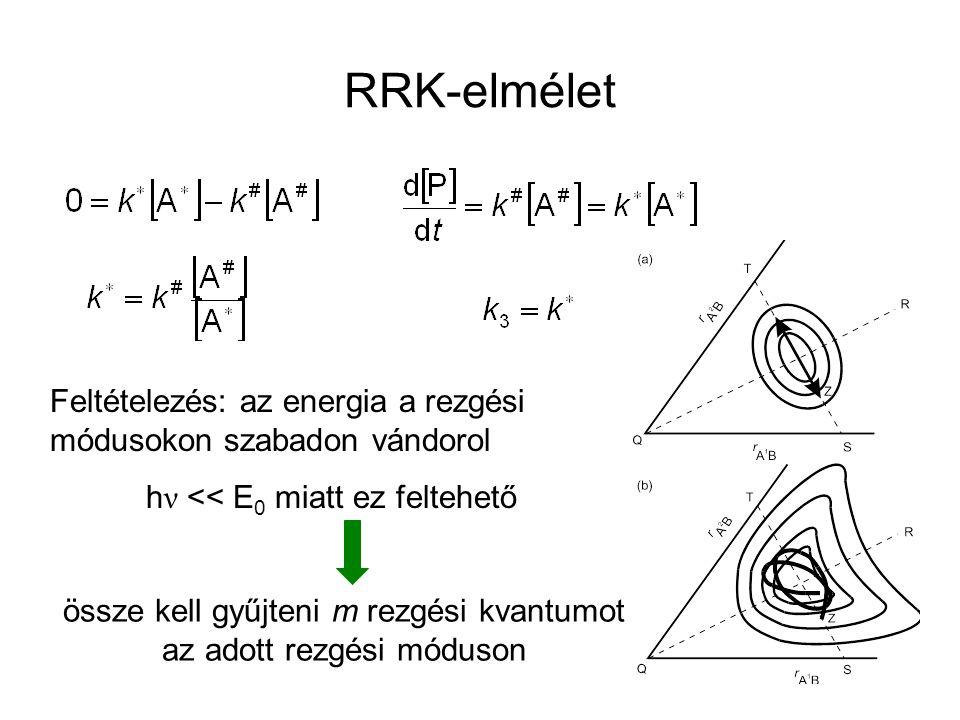 RRK-elmélet Feltételezés: az energia a rezgési módusokon szabadon vándorol h ν << E 0 miatt ez feltehető össze kell gyűjteni m rezgési kvantumot az ad