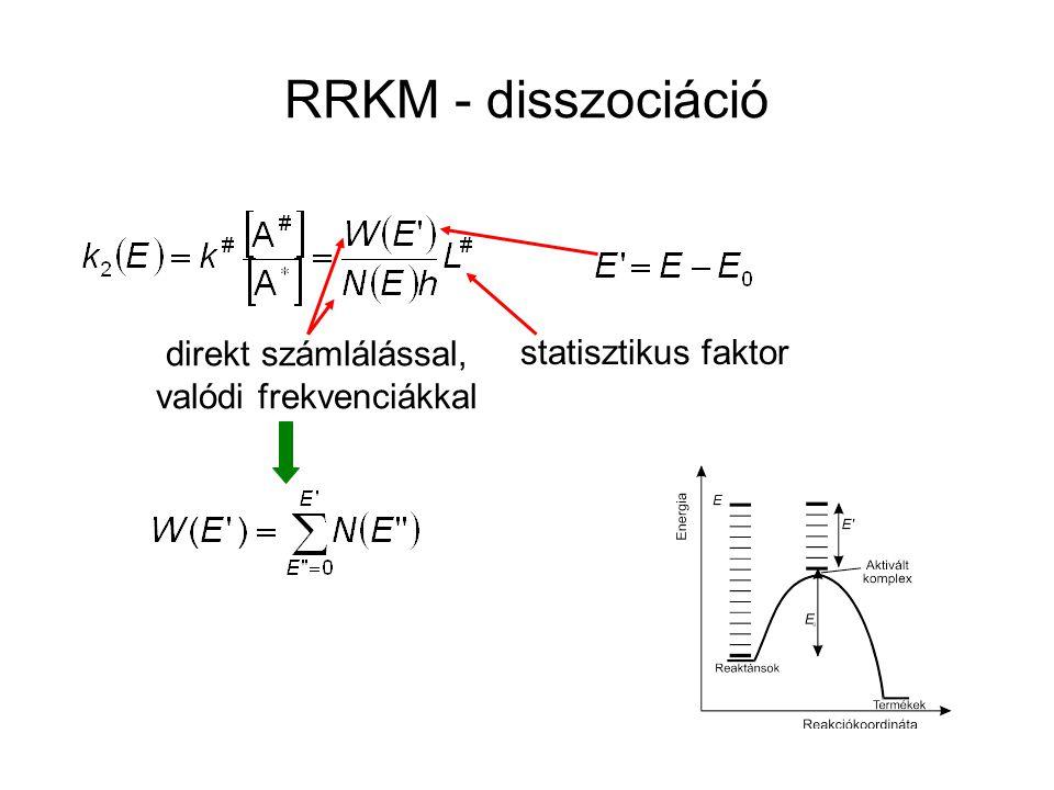 RRKM - disszociáció direkt számlálással, valódi frekvenciákkal statisztikus faktor