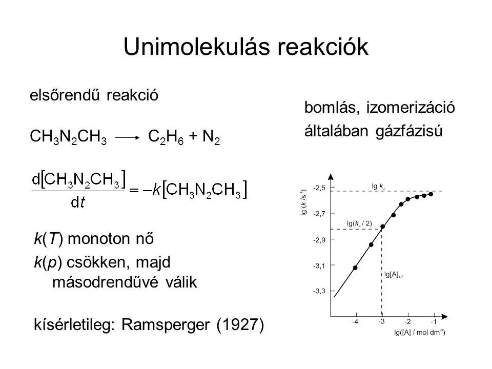 Unimolekulás reakciók elsőrendű reakció k(T) monoton nő k(p) csökken, majd másodrendűvé válik kísérletileg: Ramsperger (1927) bomlás, izomerizáció ált