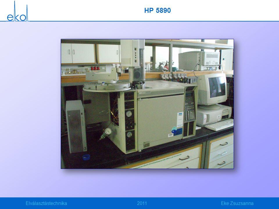 Elválasztástechnika2011Eke Zsuzsanna Csúcsszélesedés oszlop: 80cm x 2mm ID, Carbosieve B 80/100, 200°C izoterm 1 – metán 2 – acetilén 3 – etilén 4 – etán 5 – metil-acetilén 6 – propilén 7 – propán A HŐMÉRSÉKLET-PROGRAMOZÁS segít A HŐMÉRSÉKLET-PROGRAMOZÁS segít