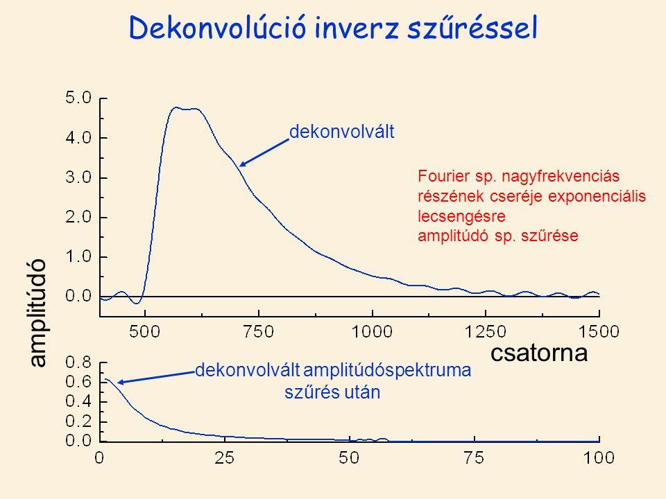 Dekonvolúció inverz szűréssel amplitúdó csatorna dekonvolvált amplitúdóspektruma szűrés után Fourier sp. nagyfrekvenciás részének cseréje exponenciáli