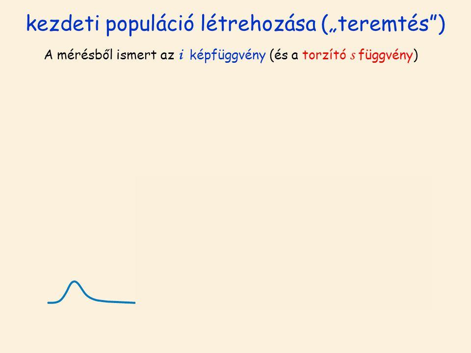 """kezdeti populáció létrehozása (""""teremtés"""") A mérésből ismert az i képfüggvény (és a torzító s függvény)"""