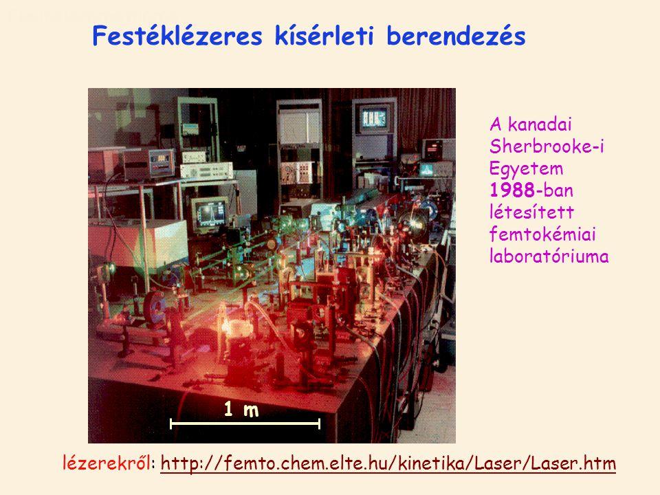 Festéklézeres mérés Festéklézeres kísérleti berendezés lézerekről: http://femto.chem.elte.hu/kinetika/Laser/Laser.htm 1 m A kanadai Sherbrooke-i Egyetem 1988-ban létesített femtokémiai laboratóriuma