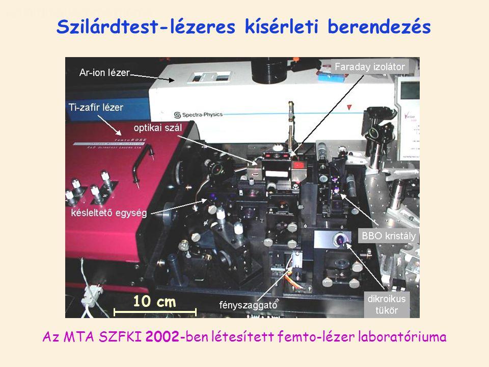 szilárdtestlézeres mérés Szilárdtest-lézeres kísérleti berendezés 10 cm10 cm Az MTA SZFKI 2002-ben létesített femto-lézer laboratóriuma
