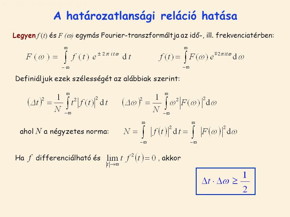 határozatlansági reláció Legyen f (t) és F (  ) egymás Fourier-transzformáltja az idő-, ill. frekvenciatérben: Definiáljuk ezek szélességét az alábbi