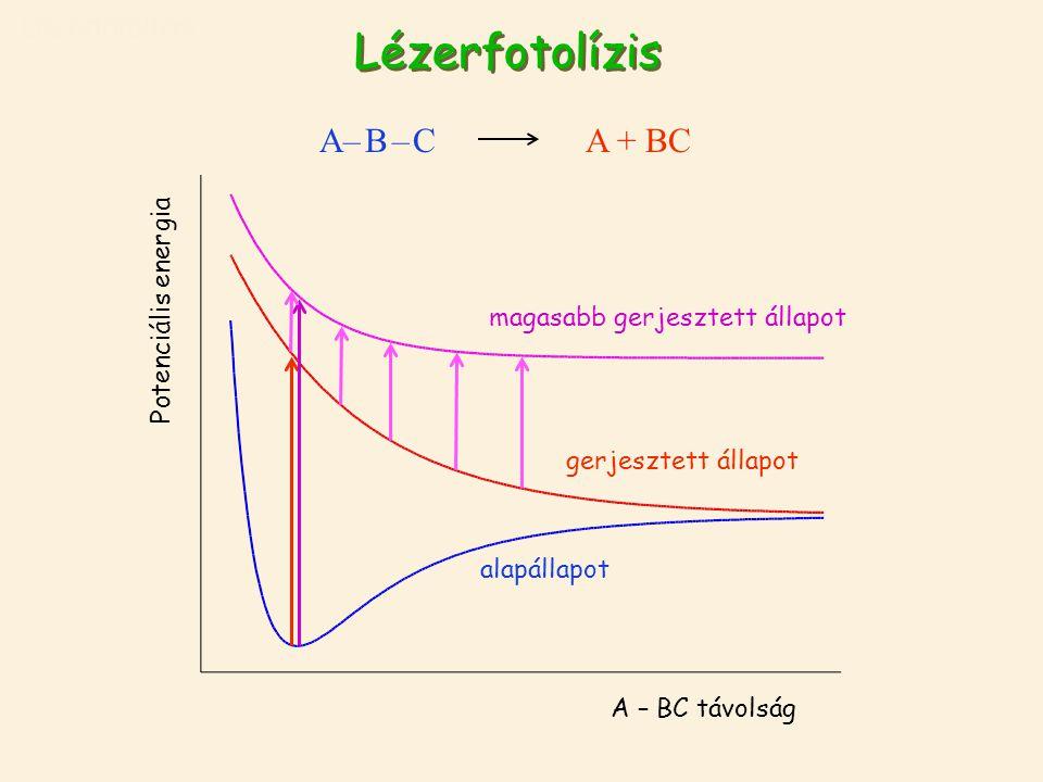 Lézerfotolízis A– B – CA– B – CA + BC alapállapot gerjesztett állapot magasabb gerjesztett állapot Potenciális energia A – BC távolság