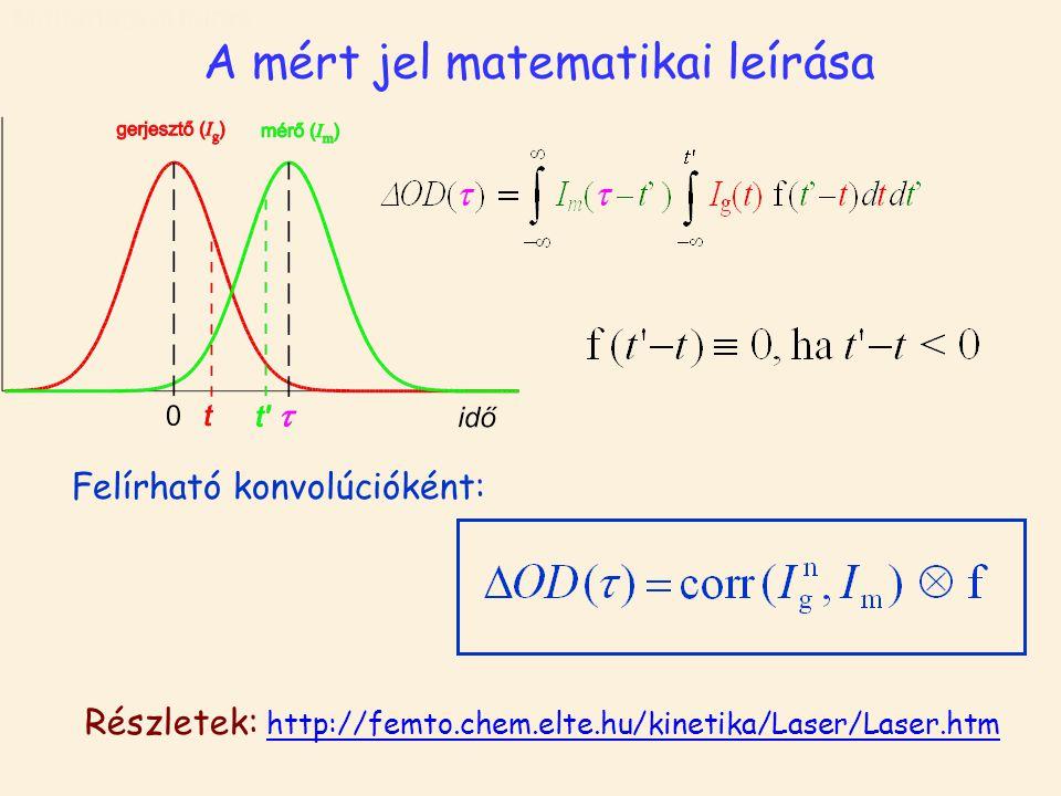 Matematikai leírás A mért jel matematikai leírása Felírható konvolúcióként: Részletek: http://femto.chem.elte.hu/kinetika/Laser/Laser.htm