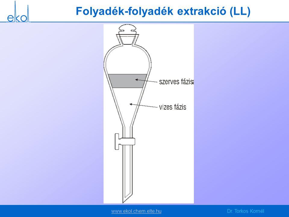 www.ekol.chem.elte.huwww.ekol.chem.elte.huDr. Torkos Kornél Folyadék-folyadék extrakció (LL)