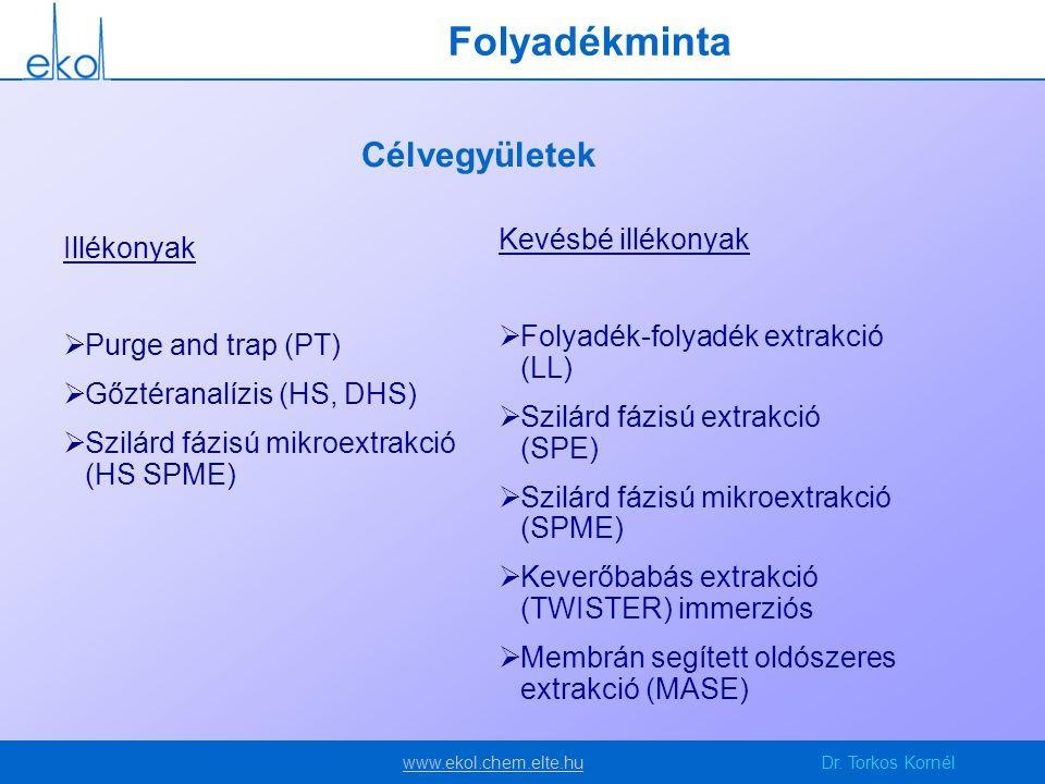 www.ekol.chem.elte.huwww.ekol.chem.elte.huDr. Torkos Kornél Célvegyületek Illékonyak  Purge and trap (PT)  Gőztéranalízis (HS, DHS)  Szilárd fázisú