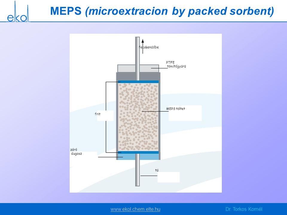 www.ekol.chem.elte.huwww.ekol.chem.elte.huDr. Torkos Kornél MEPS (microextracion by packed sorbent) fecskendőbe PTFE tömítőgyűrű MEPS töltet tű záró d