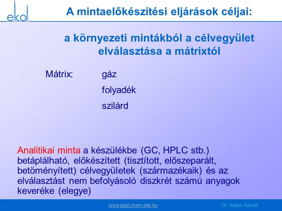 www.ekol.chem.elte.huwww.ekol.chem.elte.huDr. Torkos Kornél Mátrix: gáz folyadék szilárd Analitikai minta a készülékbe (GC, HPLC stb.) betáplálható, e