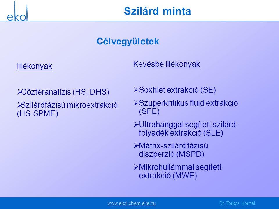 www.ekol.chem.elte.huwww.ekol.chem.elte.huDr. Torkos Kornél Célvegyületek Illékonyak  Gőztéranalízis (HS, DHS)  Szilárdfázisú mikroextrakció (HS-SPM
