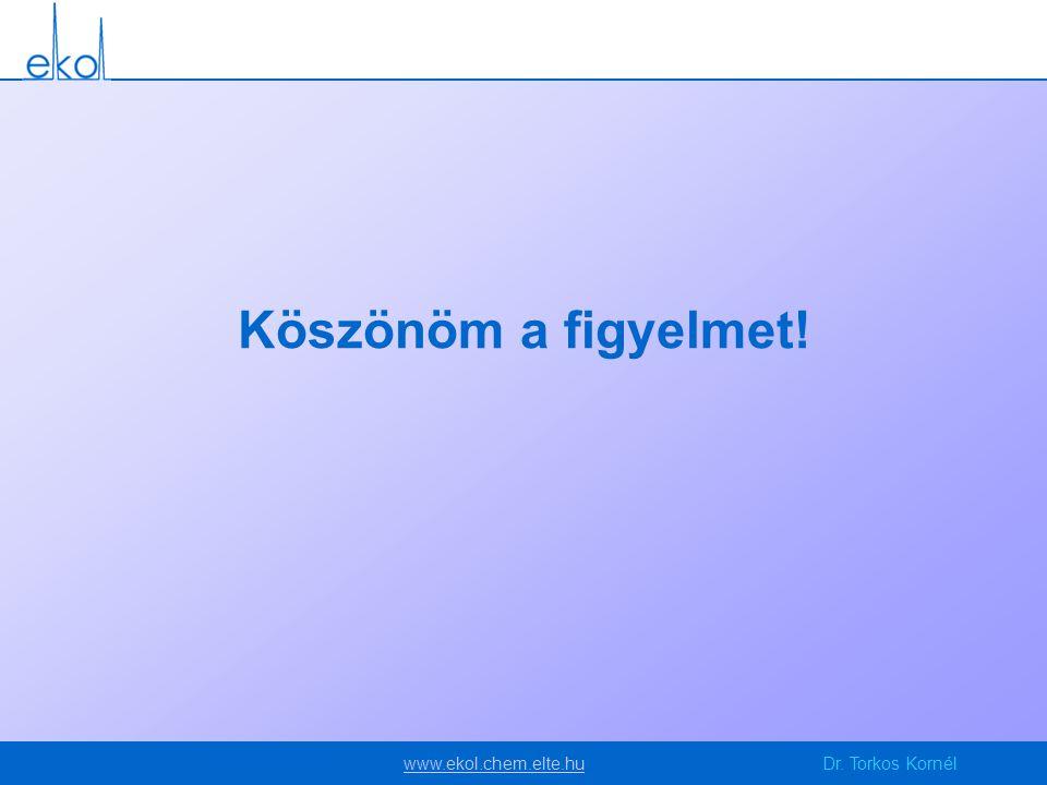 www.ekol.chem.elte.huwww.ekol.chem.elte.huDr. Torkos Kornél Köszönöm a figyelmet!