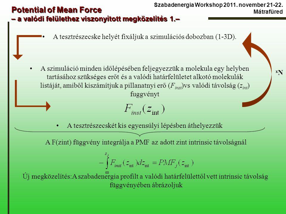 Potential of Mean Force – a valódi felülethez viszonyított megközelítés 1.– A tesztrészecske helyét fixáljuk a szimulációs dobozban (1-3D). A szimulác