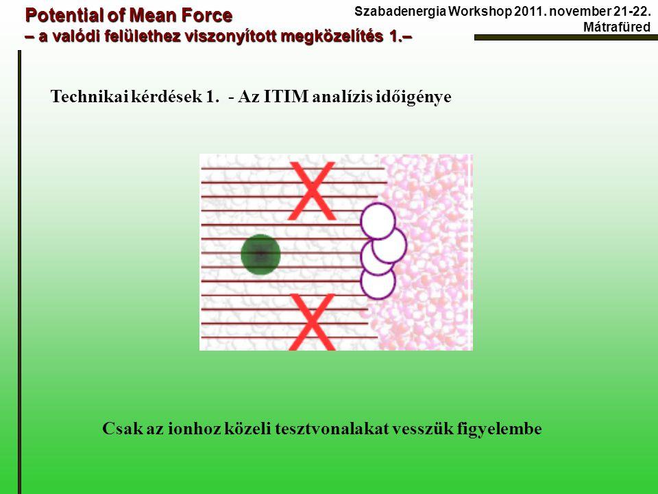 Potential of Mean Force – a valódi felülethez viszonyított megközelítés 1.– Technikai kérdések 1. - Az ITIM analízis időigénye Technikai kérdések 1. -