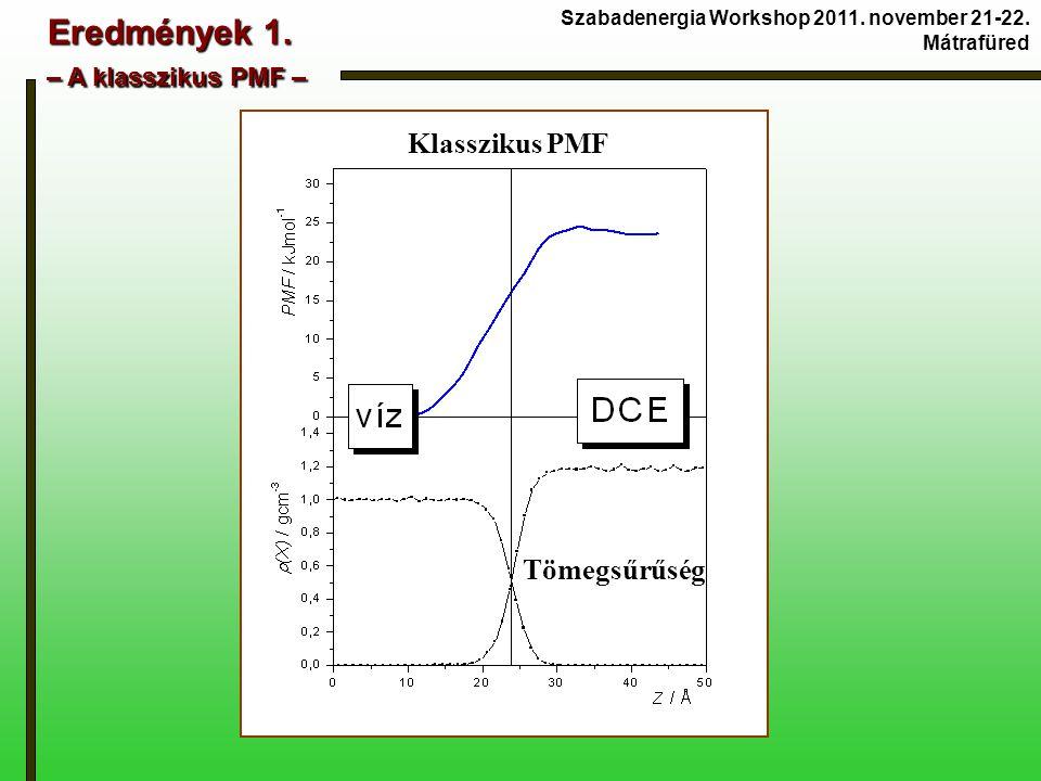 Eredmények 1. – A klasszikus PMF – Szabadenergia Workshop 2011. november 21-22. Mátrafüred Klasszikus PMF Tömegsűrűség