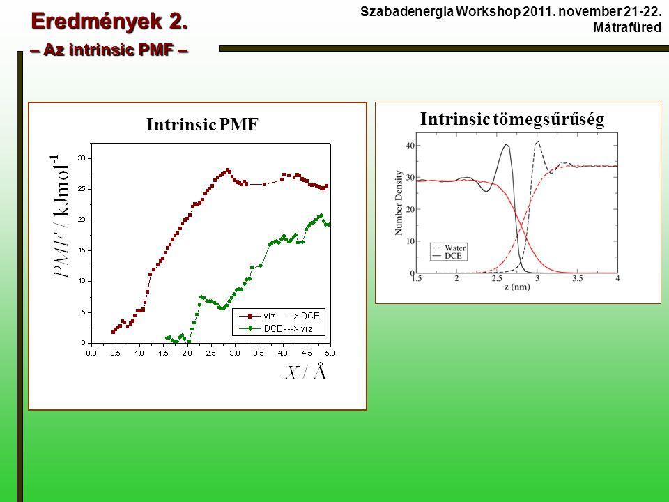 Eredmények 2. – Az intrinsic PMF – Szabadenergia Workshop 2011. november 21-22. Mátrafüred Intrinsic tömegsűrűség Intrinsic PMF