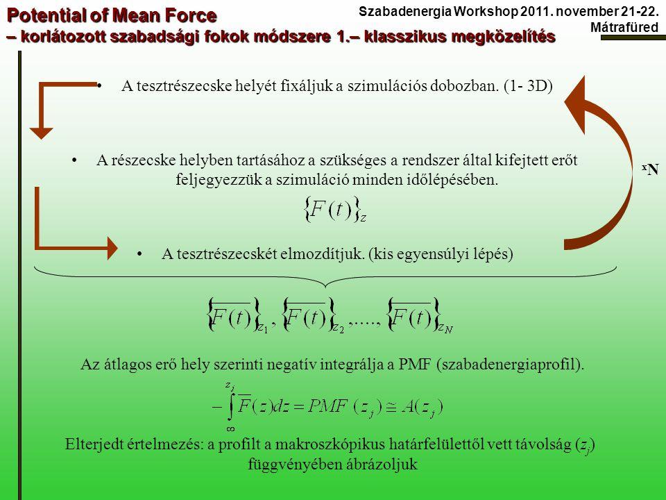 Potential of Mean Force – korlátozott szabadsági fokok módszere 1.– klasszikus megközelítés A tesztrészecske helyét fixáljuk a szimulációs dobozban. (