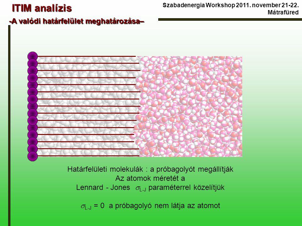 ITIM analízis ITIM analízis -A valódi határfelület meghatározása– Határfelületi molekulák : a próbagolyót megállítják Az atomok méretét a Lennard - Jones  L-J paraméterrel közelítjük  L-J = 0 a próbagolyó nem látja az atomot Szabadenergia Workshop 2011.