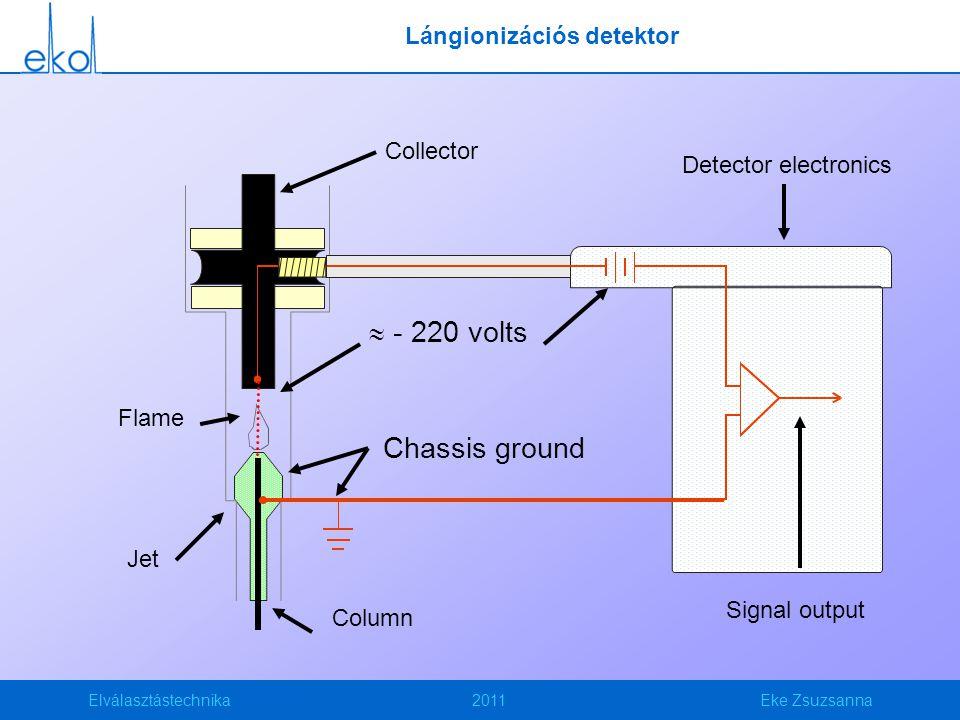 Elválasztástechnika2011Eke Zsuzsanna Collector Jet Flame Detector electronics  - 220 volts Column Chassis ground Signal output Lángionizációs detektor