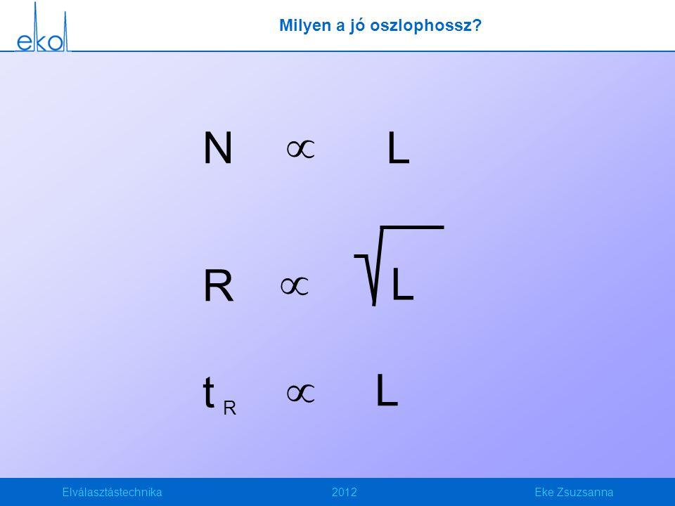 Elválasztástechnika2012Eke Zsuzsanna Milyen a jó oszlophossz? N L R L t L R   