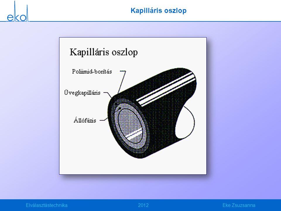 Elválasztástechnika2012Eke Zsuzsanna Kapilláris oszlop