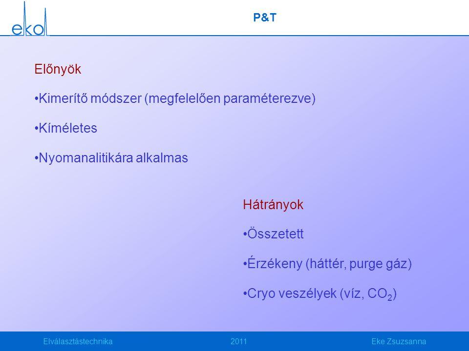 Elválasztástechnika2011Eke Zsuzsanna P&T Előnyök Kimerítő módszer (megfelelően paraméterezve) Kíméletes Nyomanalitikára alkalmas Hátrányok Összetett Érzékeny (háttér, purge gáz) Cryo veszélyek (víz, CO 2 )