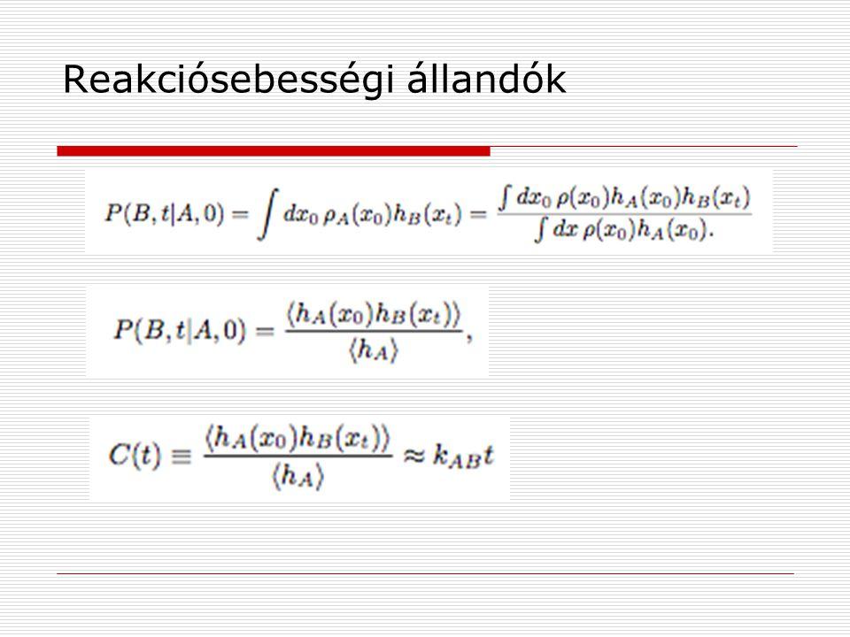 Reakciósebességi állandók