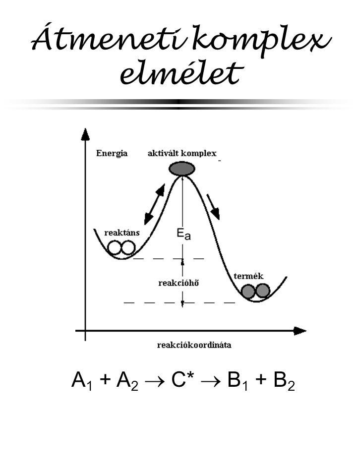 Átmeneti komplex elmélet A 1 + A 2  C*  B 1 + B 2
