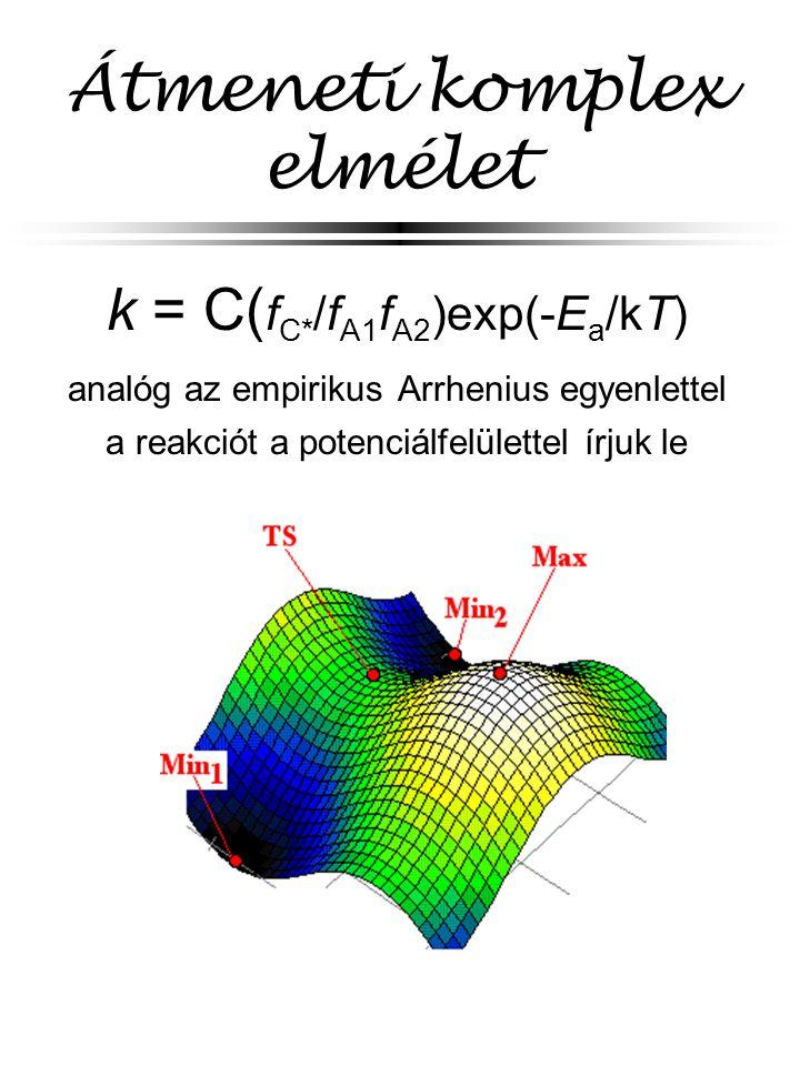 Átmeneti komplex elmélet k = C( f C* /f A1 f A2 )exp(-E a /kT) analóg az empirikus Arrhenius egyenlettel a reakciót a potenciálfelülettel írjuk le