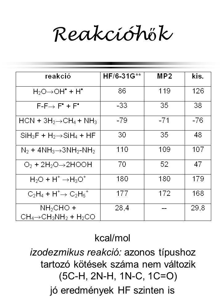 Reakcióh ő k kcal/mol izodezmikus reakció: azonos típushoz tartozó kötések száma nem változik (5C-H, 2N-H, 1N-C, 1C=O) jó eredmények HF szinten is