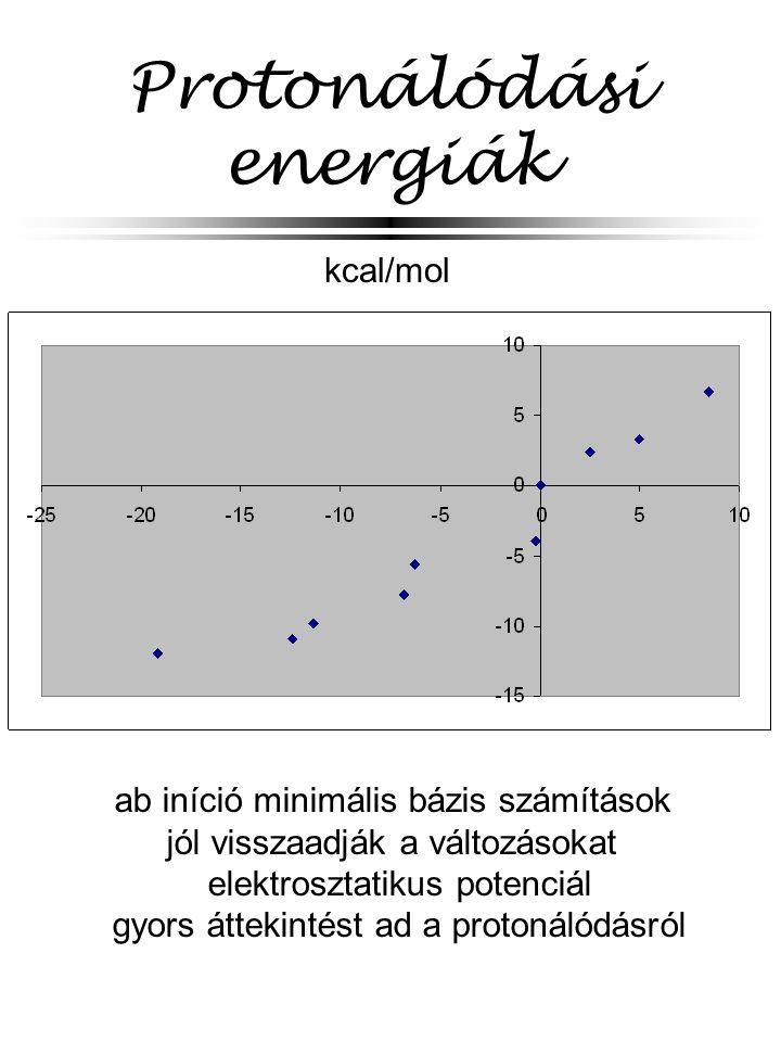 Protonálódási energiák kcal/mol ab iníció minimális bázis számítások jól visszaadják a változásokat elektrosztatikus potenciál gyors áttekintést ad a