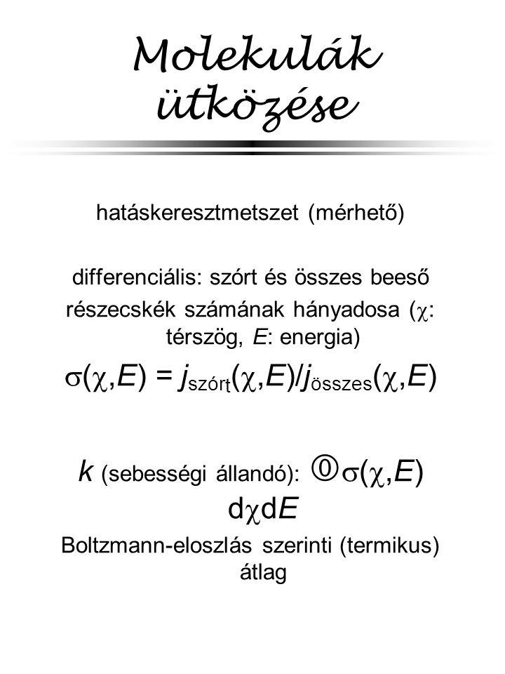 Molekulák ütközése hatáskeresztmetszet (mérhető) differenciális: szórt és összes beeső részecskék számának hányadosa (  : térszög, E: energia)  ( ,