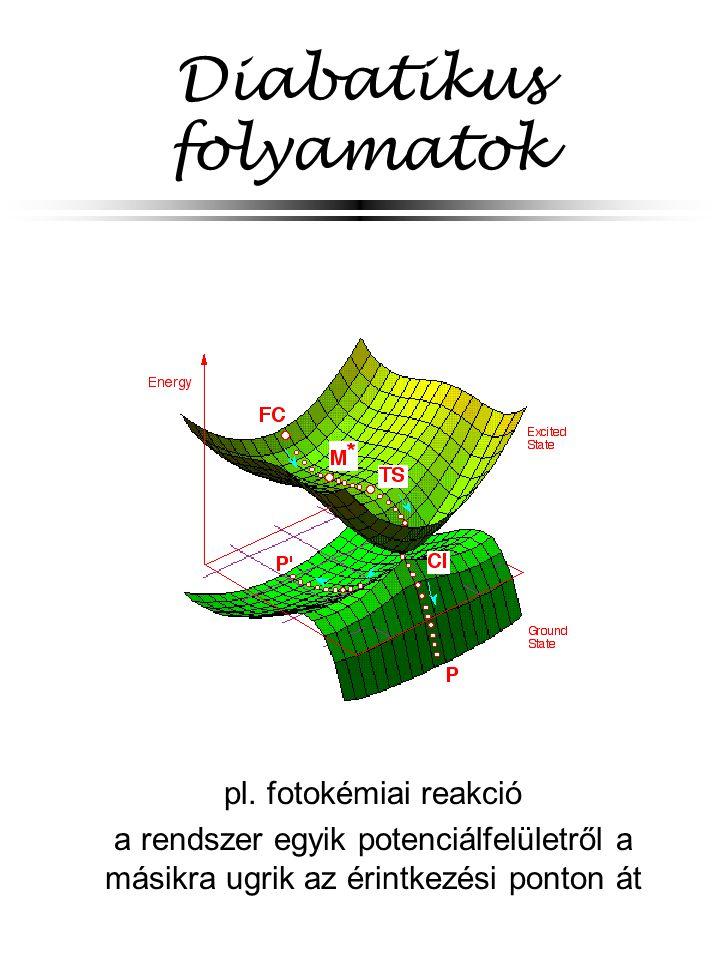 Kinetikus izotópeffektus nehezebb izotóp lassabban reagál CH/CD: 6-8; CH/CT: 15-16, 12 C/ 14 C_ 1,07 oka: alagúteffektus xilóz izomerázban kiszámították (zárójelben a kísérleti érték) k: 132 (275), k H /k D : 18,3 (17,2)