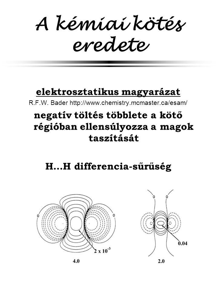 A kémiai kötés eredete He…He differencia-sűrűség töltéshiány oka a Pauli-elv: azonos spínű elektronok kerülik egymást