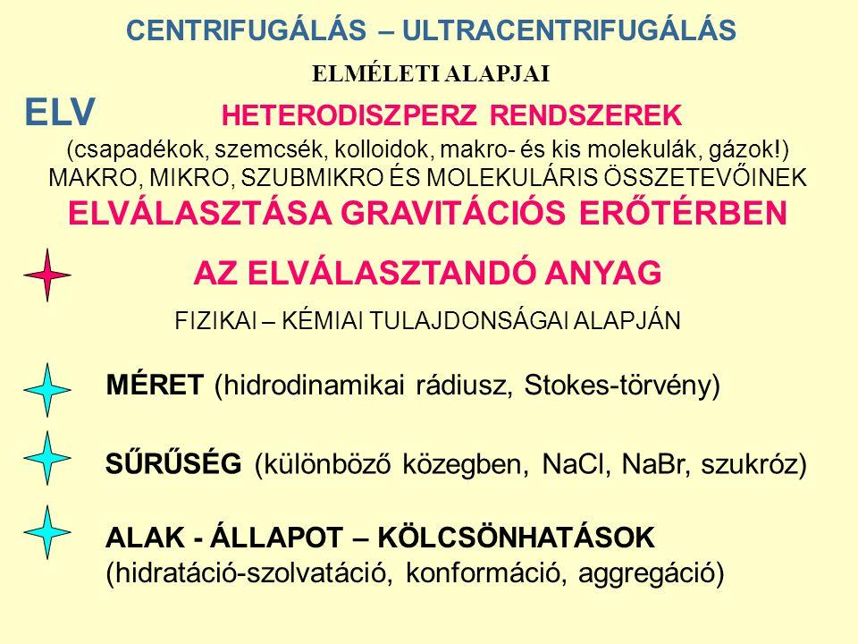 CENTRIFUGÁLÁS – ULTRACENTRIFUGÁLÁS ELMÉLETI ALAPJAI ELV HETERODISZPERZ RENDSZEREK (csapadékok, szemcsék, kolloidok, makro- és kis molekulák, gázok!) M