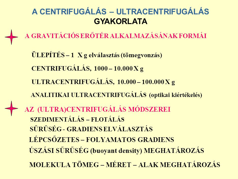 A GRAVITÁCIÓS ERŐTÉR ALKALMAZÁSÁNAK FORMÁI ÜLEPÍTÉS – 1 X g elválasztás (tömegvonzás) CENTRIFUGÁLÁS, 1000 – 10.000 X g ULTRACENTRIFUGÁLÁS, 10.000 – 10