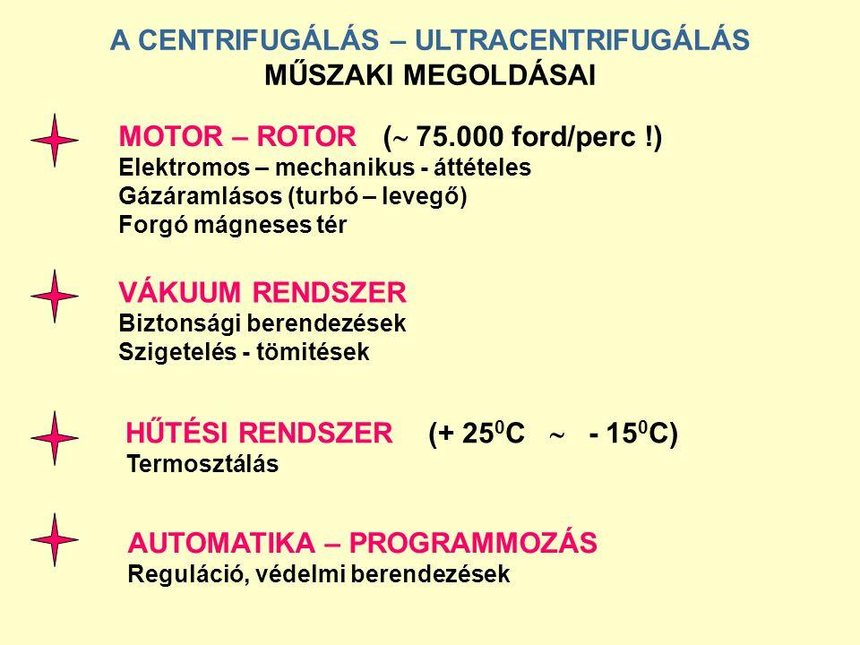 A CENTRIFUGÁLÁS – ULTRACENTRIFUGÁLÁS MŰSZAKI MEGOLDÁSAI MOTOR – ROTOR (  75.000 ford/perc !) Elektromos – mechanikus - áttételes Gázáramlásos (turbó