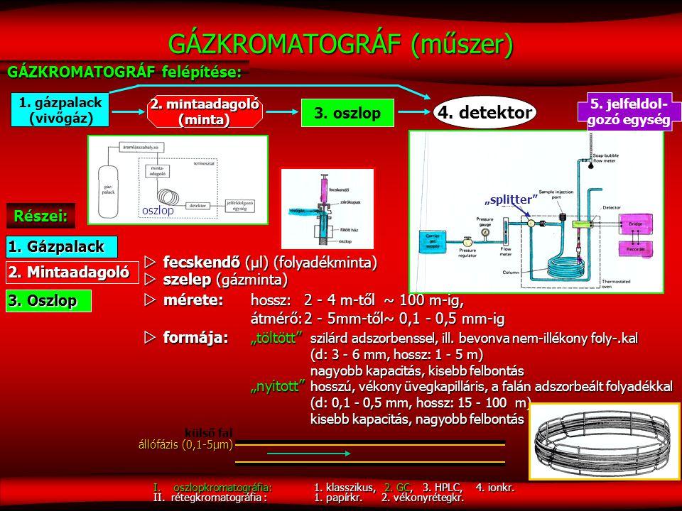 GÁZKROMATOGRÁF (műszer) GÁZKROMATOGRÁF felépítése: Részei: 1. Gázpalack 2. Mintaadagoló  fecskendő (μl) (folyadékminta)  szelep (gázminta) 3. Oszlop