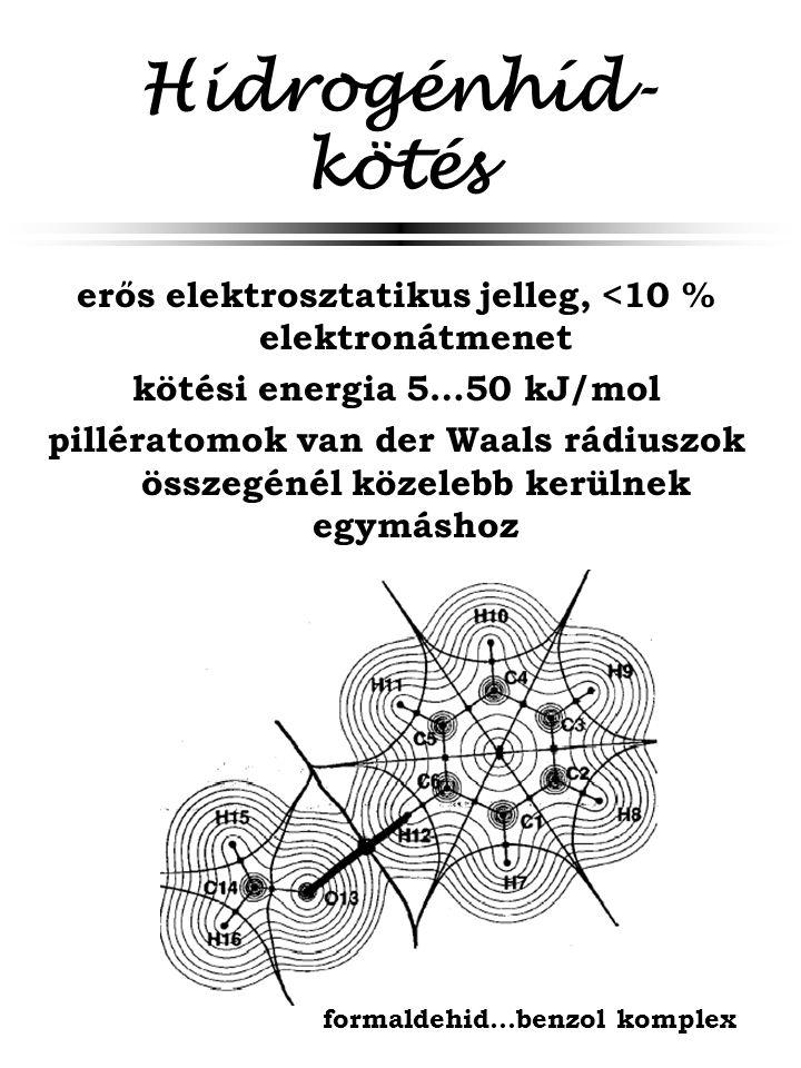 Hidrogénhíd- kötés erős elektrosztatikus jelleg, <10 % elektronátmenet kötési energia 5…50 kJ/mol pillératomok van der Waals rádiuszok összegénél köze
