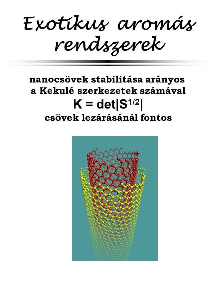 Exotikus aromás rendszerek nanocsövek stabilitása arányos a Kekulé szerkezetek számával K = det|S 1/2 | csövek lezárásánál fontos