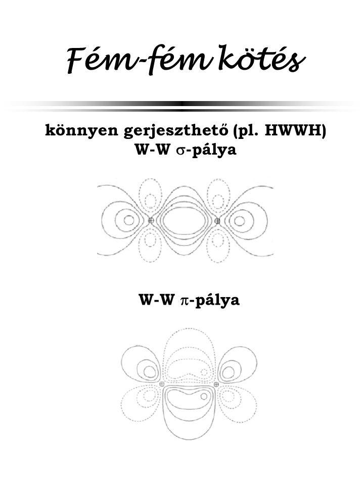 Fém-fém kötés könnyen gerjeszthető (pl. HWWH) W-W  -pálya W-W  -pálya