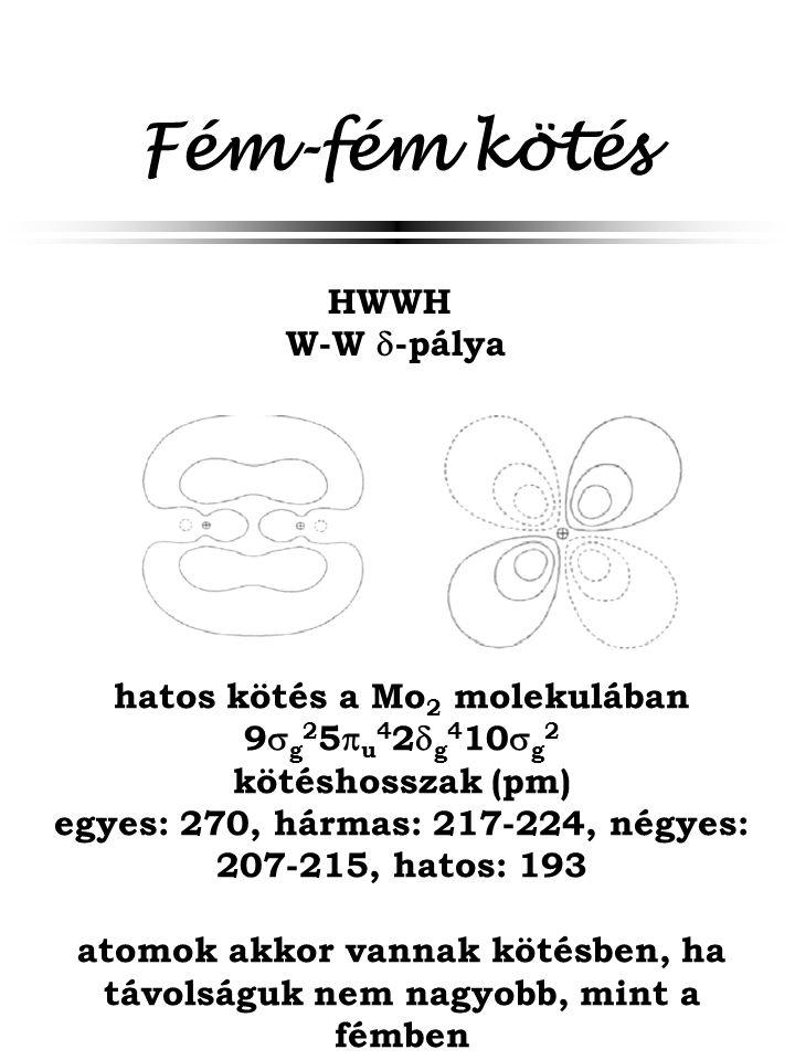 Fém-fém kötés HWWH W-W  -pálya hatos kötés a Mo 2 molekulában 9  g 2 5  u 4 2  g 4 10  g 2 kötéshosszak (pm) egyes: 270, hármas: 217-224, négyes: