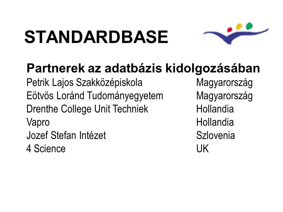 STANDARDBASE standard analitikai eljárásokat gyárak adják és az iskolák körülményeire alkalmazzuk a partnerek – terveznek és kidoldoznak18mérést – kipróbálják mind a 72mérést – összehasonlítják az adatokat az interneten keresztül vizsgált minták – lehetőleg azonos márkájúak legyenek (pl.