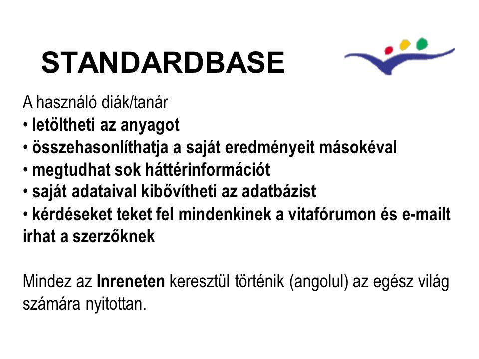 http://www.standardbase.com/